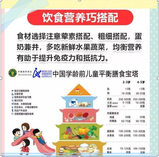 幼兒營養食譜推薦